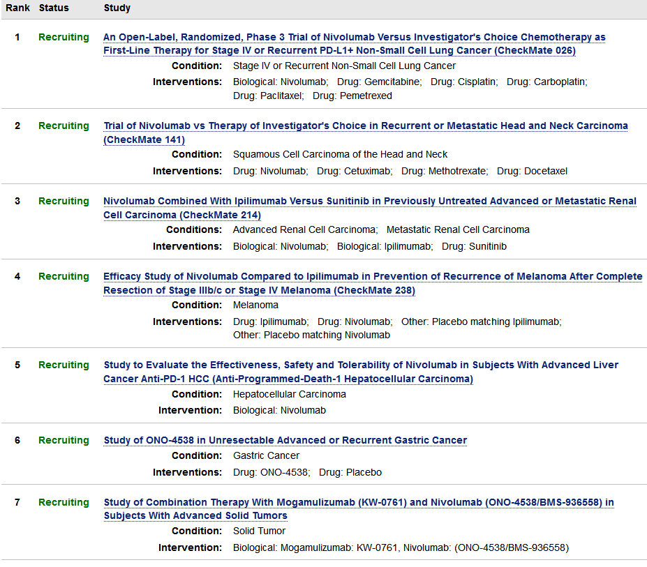 Search of- nivolumab  Open Studies  Exclude Unknown  Japan - List Results - ClinicalTrials.gov
